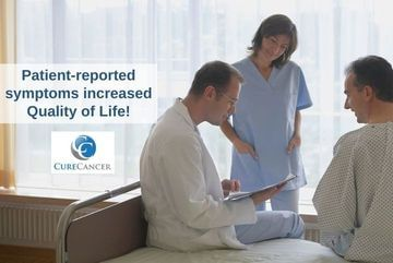 Patient-reported symptoms increased Quality of Life!