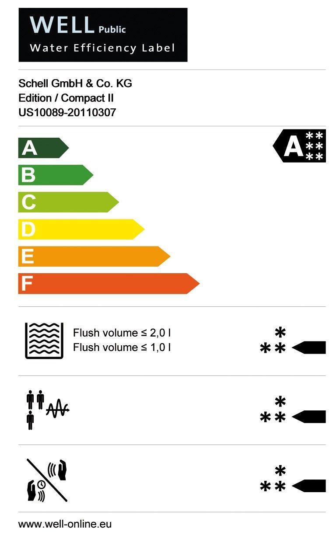 Ηλεκτρονική πλακέτα για εντοιχιζόμενο Ουρητήριο